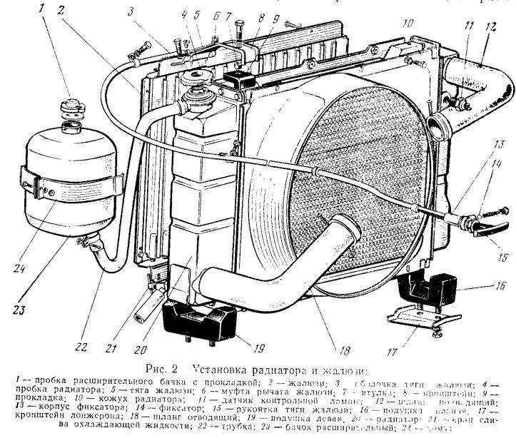 Интеркулер газ 3309 схема