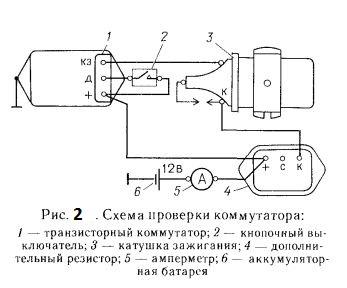 Схема контактного зажигания зил 130.