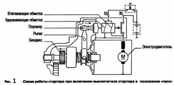 Схема стартера газ 3309